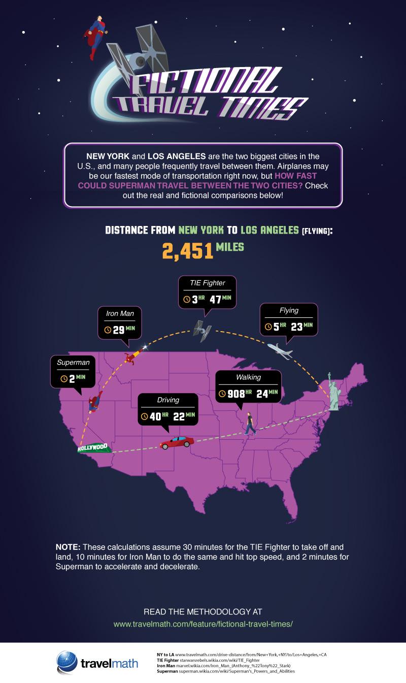 Fictional Travel Times NY to LA