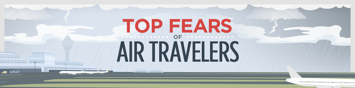 Top Fears of Air Travelers